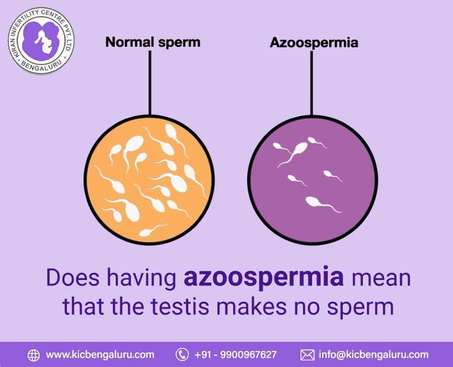 Does having azoospermia mean that the testes makes no sperm.